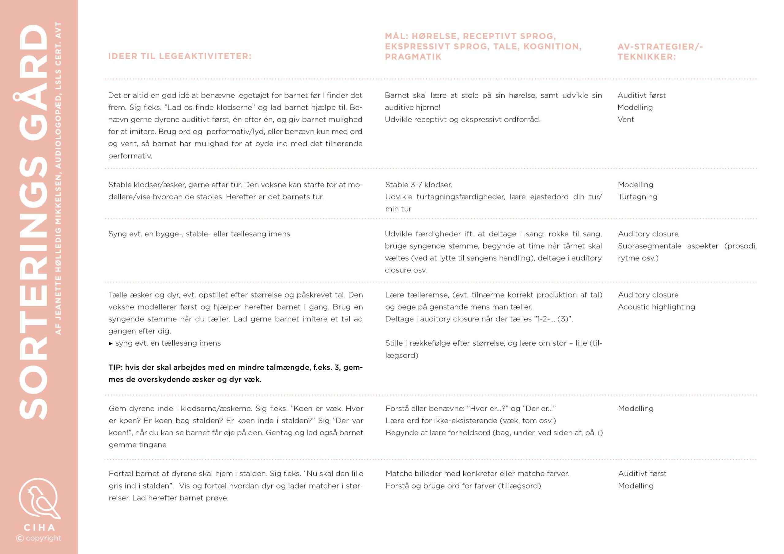 Bondegård avt guideline, avt vejledning, bondegård med dyr, sprogtræning, sprogstimulering